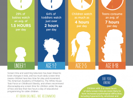 Brain Balance Downloadable Resources